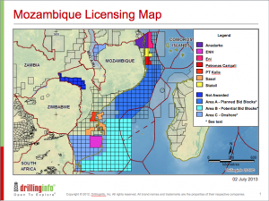 Mozambique Licensing Map