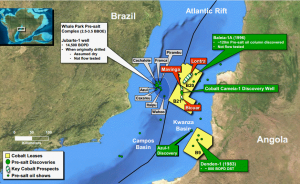 Provided by Cobalt International Energy. Pre-salt formations in Angola and Brazil. Pre-salt formations in Angola and Brazil map