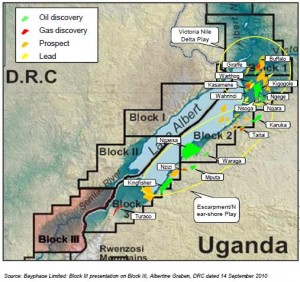 Map of Uganda Oil and Gas Discovery