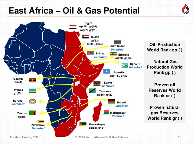East Africa Regional Integration For A Brighter Future