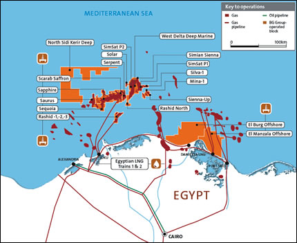 Natural Gas In Egypt Production